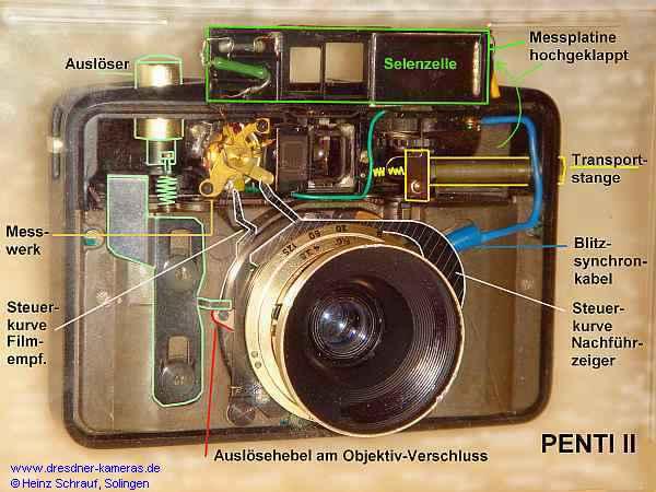 wert pentacon kamera